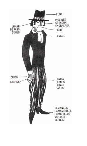 El lunfardo, dialecto porteño